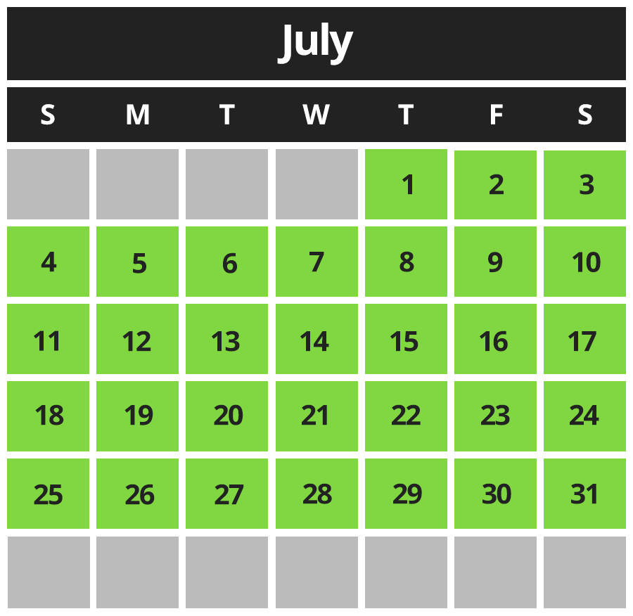 Cavendish Beach Adventure Zone July 2021 Hours