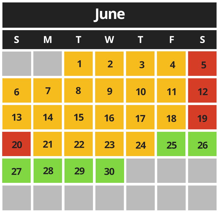 Cavendish Beach Adventure Zone June 2021 Hours