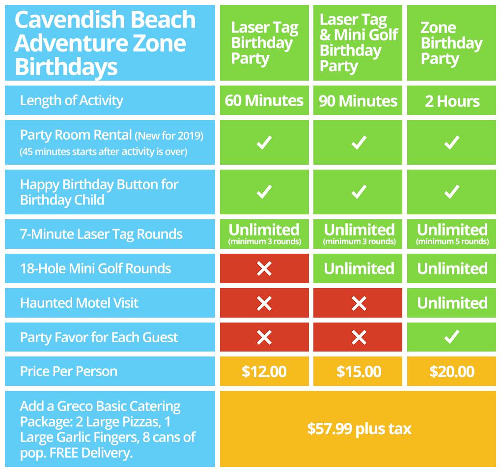 Cavendish Beach Adventure Zone Parties