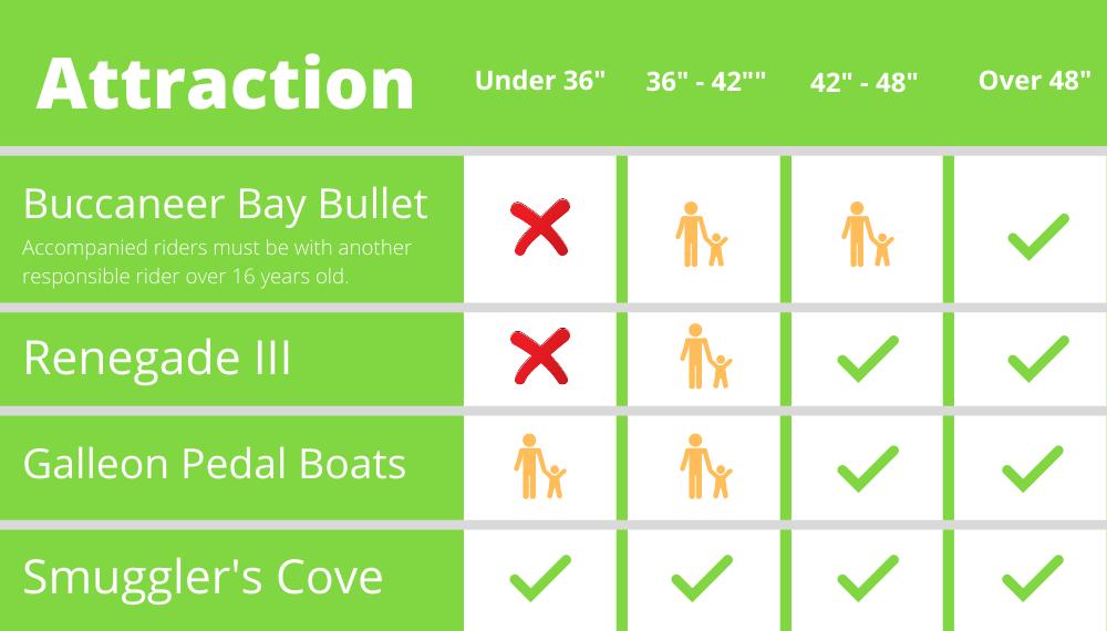 Buccaneer Bay Ride Restrictions